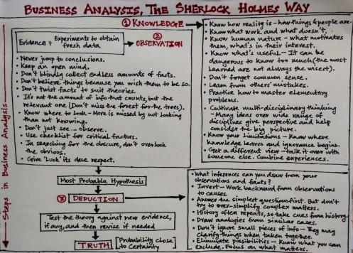business_analysis_sherlock_holmes